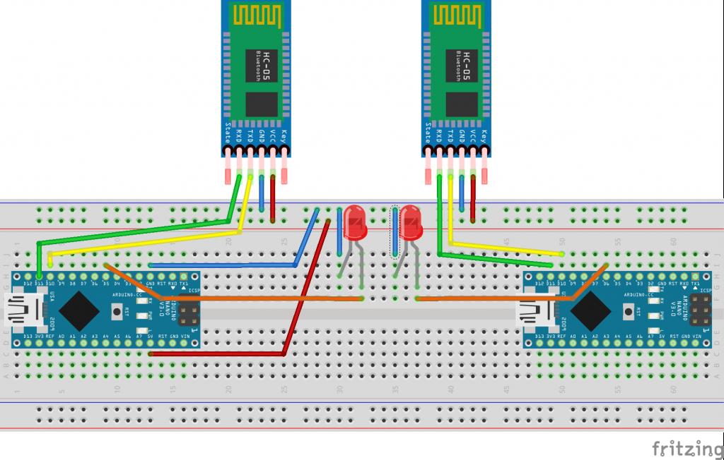 HC-03/05 Embedded Bluetooth Serial Communication Module