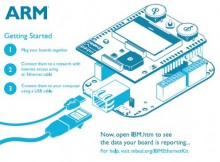 rcj_IBM_ARM_mbed_Cloud_1